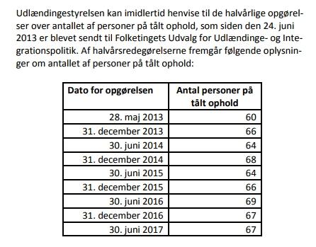 antal asylansøgere i danmark